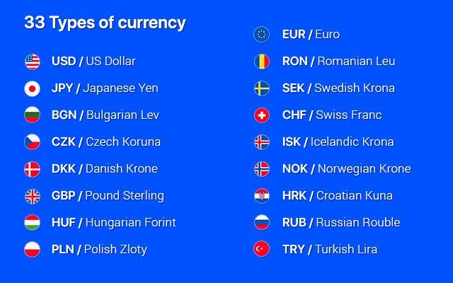 货币转换器的使用截图[6]