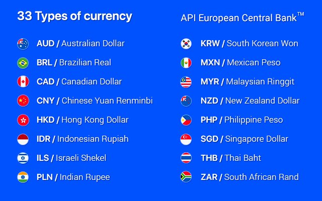 货币转换器的使用截图[10]
