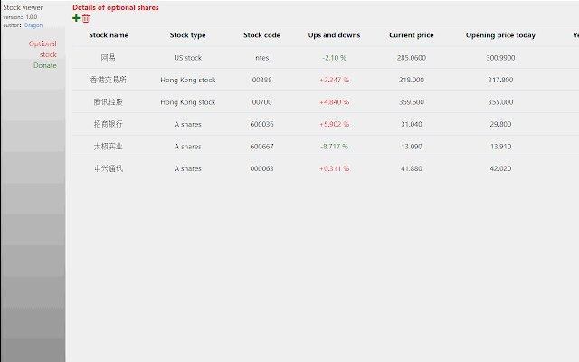 股票查看器的使用截图[4]
